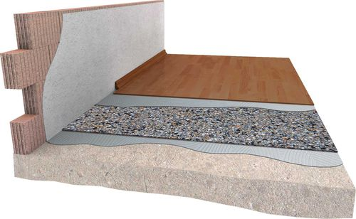roll sound-insulating underlay / recycled rubber / recyclable