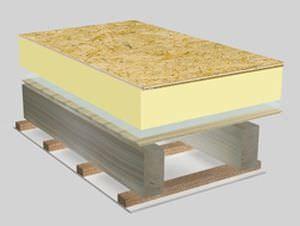 roof sandwich panel / wood facing / polyurethane (PUR) core