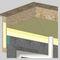 thermal insulation / polyurethane foam / interior / rigid panel