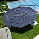 offset patio umbrella / stainless steel