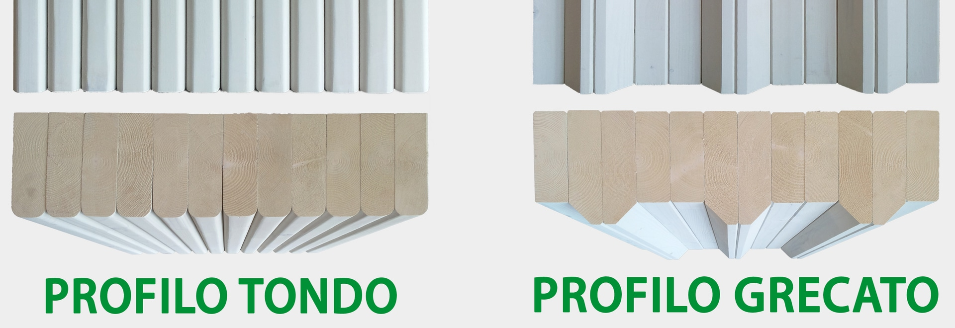 New Tavego profiles available