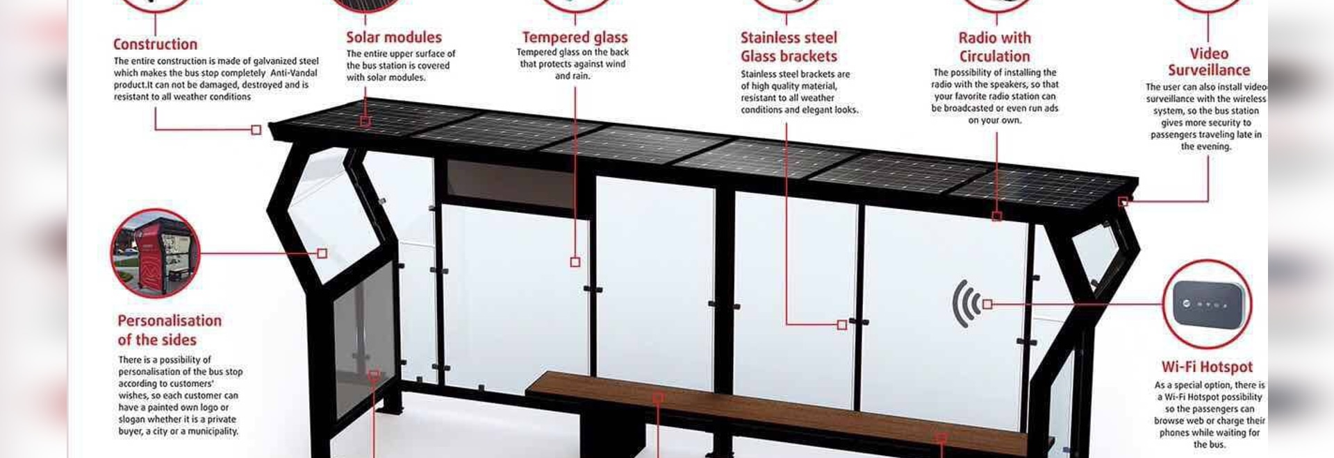 SOLAR BENCHES FOR THE DOMESTIC AND GLOBAL MARKET