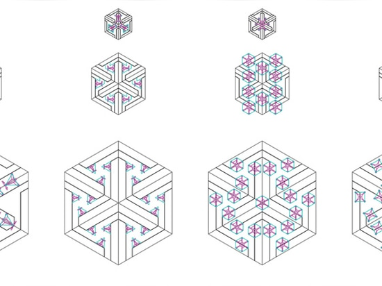 derived configurations
