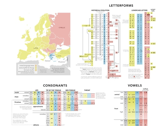 The distribution and evolution of the alphabets of Europe. (Map: Bill Rankin)
