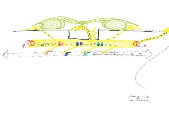 Berger Anziutti Architects, La Canopée des Halles. Sketch ©Patrick Berger