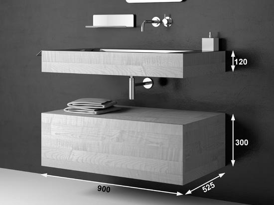Model NOVANTA BOX