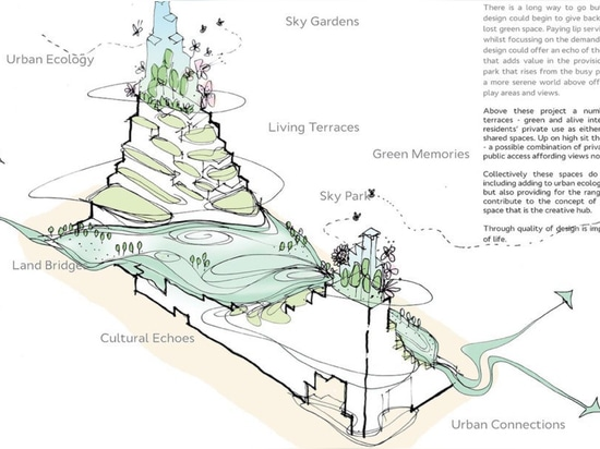 Lush gardens hang from dramatic student housing proposed for Birmingham
