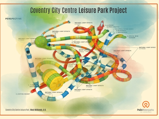 Historical Site is to Host a Modern Waterpark at Coventry