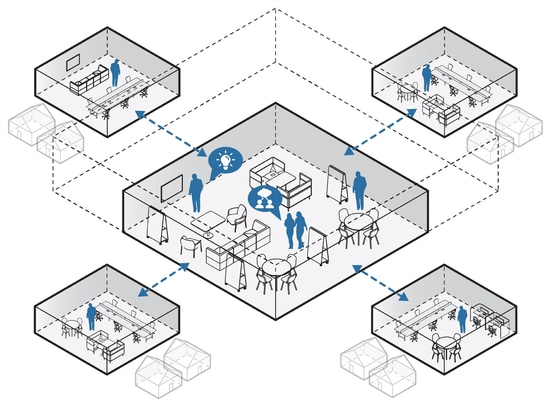 Nodes includes a central office and smaller offices that are closer to employees' homes