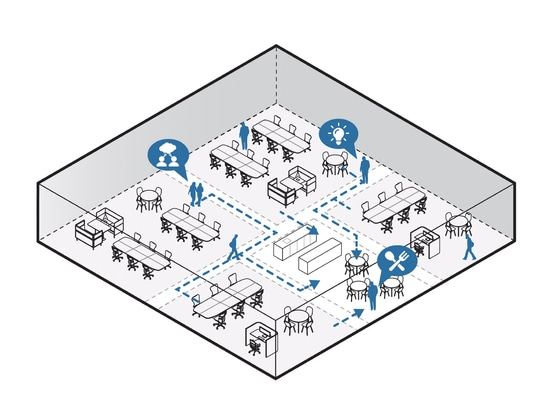 The Collectives layout most closely resembles a typical open-plan office