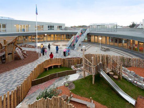 Community school Het DOK