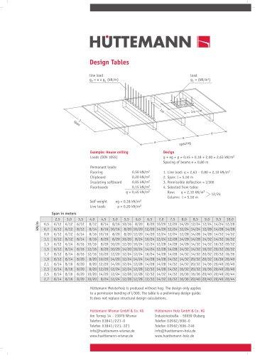 Glulam design values UK 2008