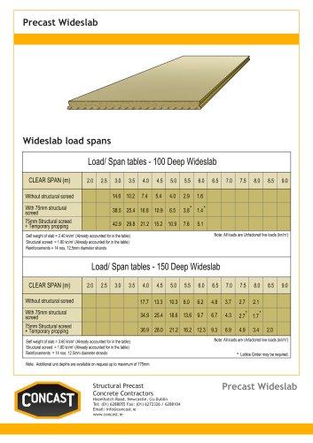 Wideslab Load Span Tables