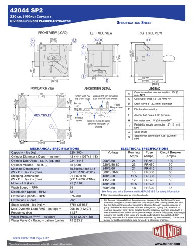Milnor Wiring Diagrams | Wiring DiagramWiring Diagram - AutoScout24