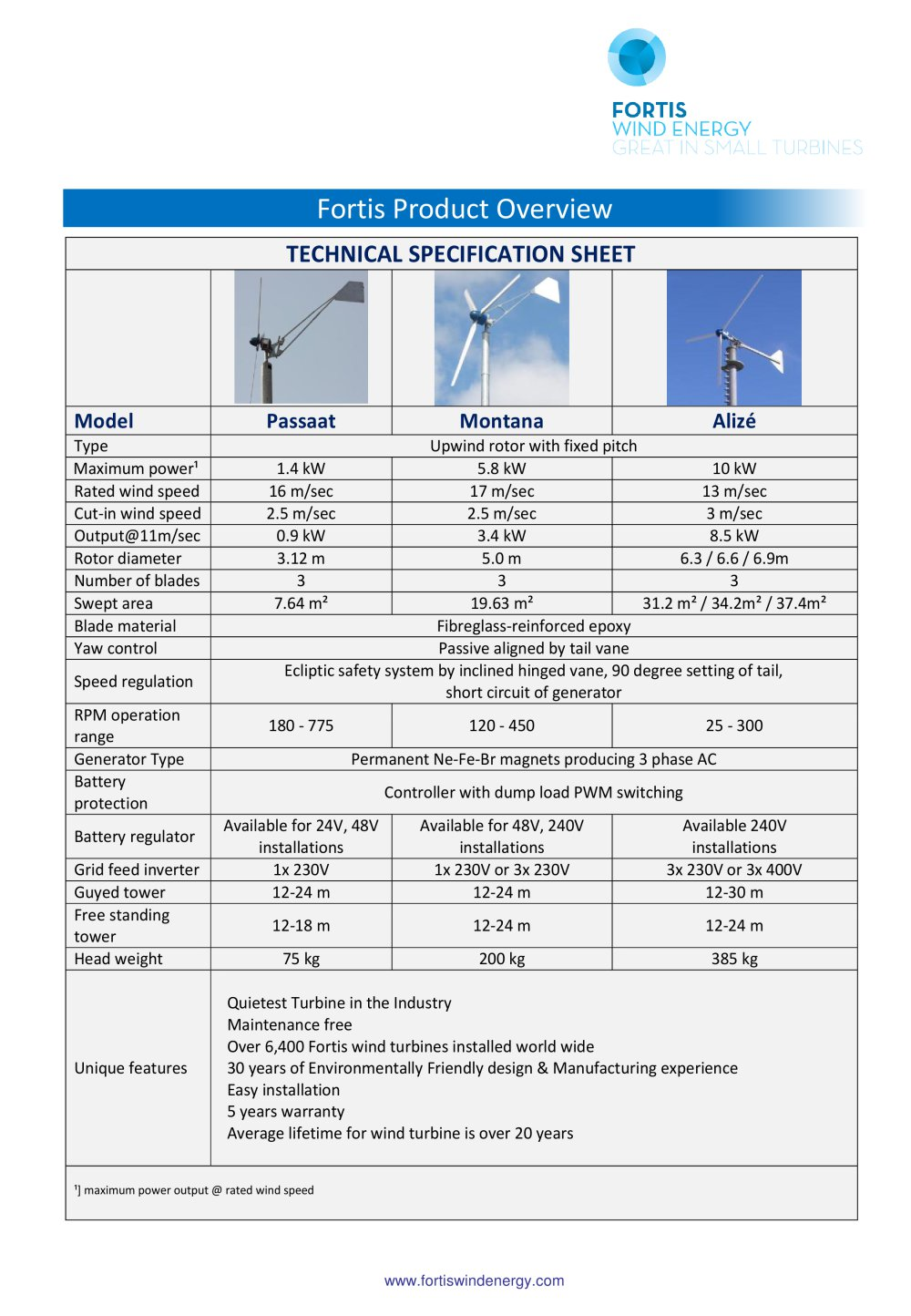 Wind Turbine Generator 3 Phase Wiring Diagram Fortis Product Overview Energy Pdf Catalogues 1 Pages