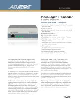 IP Encoder 4-channel