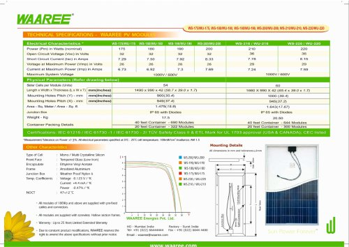 PV modules - 175 wp to 220 wp