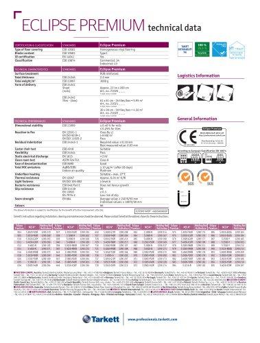 ECLIPSE PREMIUM technical data