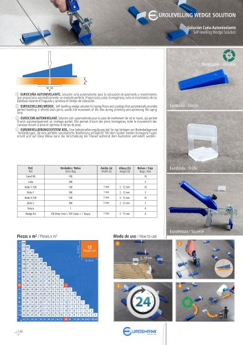 EUROLEVELLING SOLUTION WEDGE