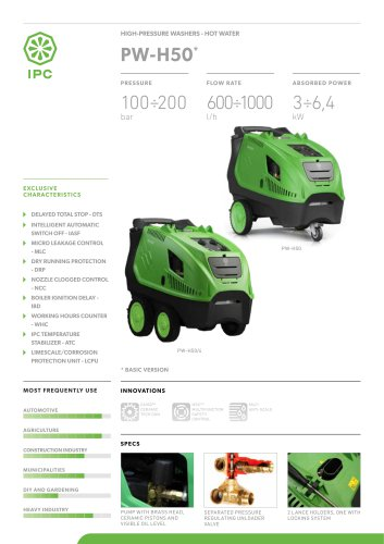 PW-H50 PLUS PW-H50/4 PLUS