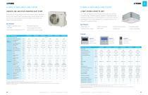 YORK® Duct-Free Mini-Split Systems - 10