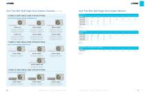 YORK® Duct-Free Mini-Split Systems - 7