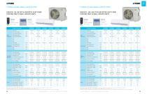 YORK® Duct-Free Mini-Split Systems - 9