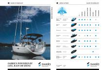 swela maritime collection