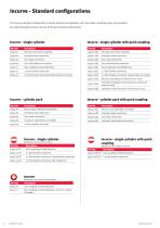 Firefighting Catalog - 6