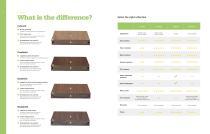 Oakio WPC decking brochure - 4