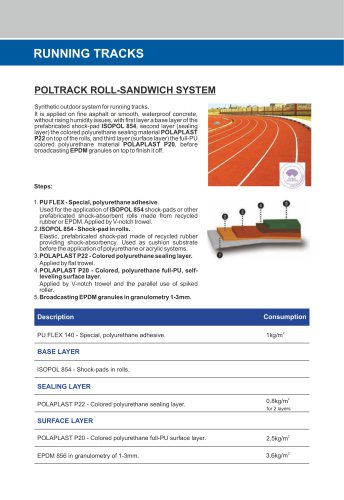 POLTRACK ROLL-SANDWICH