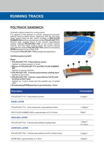 POLTRACK SANDWICH
