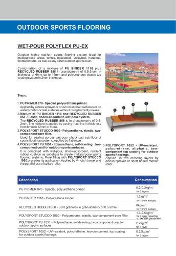WET-POUR POLYFLEX PU-EX
