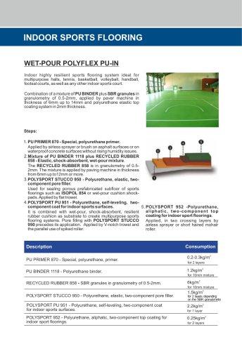 WET-POUR POLYFLEX PU-IN