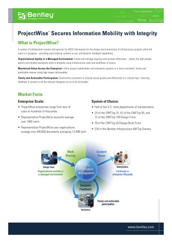 ProjectWise Fact Sheet