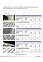 Architectural Mesh. Building Envelope and noble Sun Protection. - 5