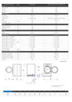 DPR-8 / 10 EM - DPR-10 BASIC EM - 2