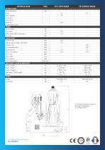MF-MFC datasheet - 2