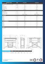 R18 Datasheet - 2