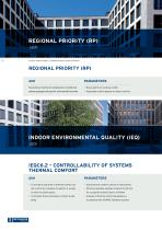 SOLUTIONS FOR SUSTAINABLE BUILDINGS - 10