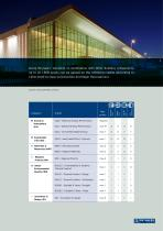 SOLUTIONS FOR SUSTAINABLE BUILDINGS - 3