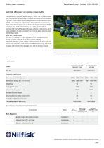 Mulch and rotary mower 1000 - 2150 - 1