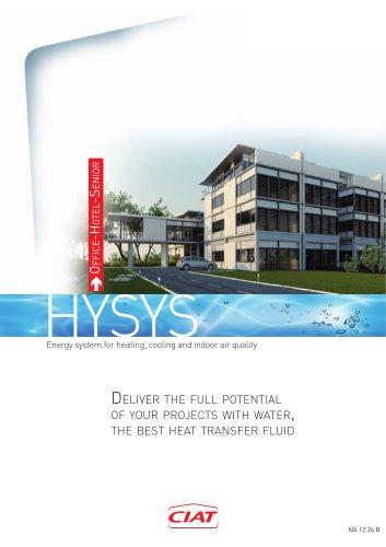 HYSYS - NA1224B