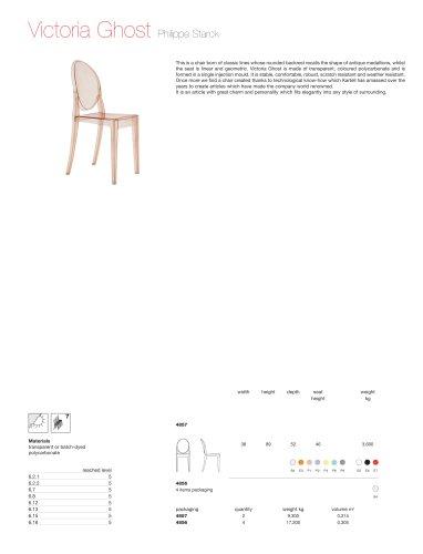 Victoria Ghost Philippe Starck
