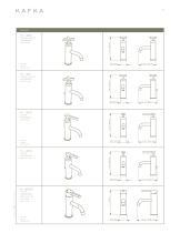 KAFKA Specification Catalogue - 2