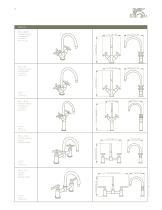 KAFKA Specification Catalogue - 5