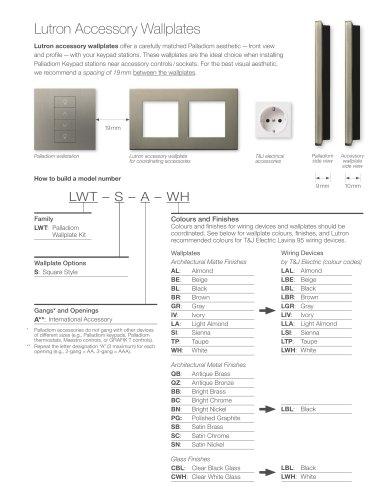 Lutron Accessory Wallplates