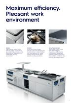 Electrolux Professional thermaline M2M - Made to measure - 11