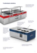 Electrolux Professional thermaline M2M - Made to measure - 7