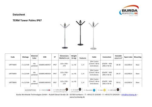 TERM TOWER PALMS IP67_URTT
